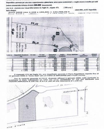 Terreno Edificabile Residenziale in vendita a San Donà di Piave, 9999 locali, prezzo € 170.000 | CambioCasa.it