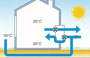 Ventilazione meccanica.jpg